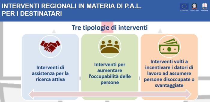 carusoevitale-commercialista-Strategia per le politiche attive del lavoro di Regione Liguria